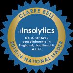 Clarke Bell MVL