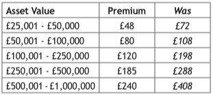 savings-cost-mvls