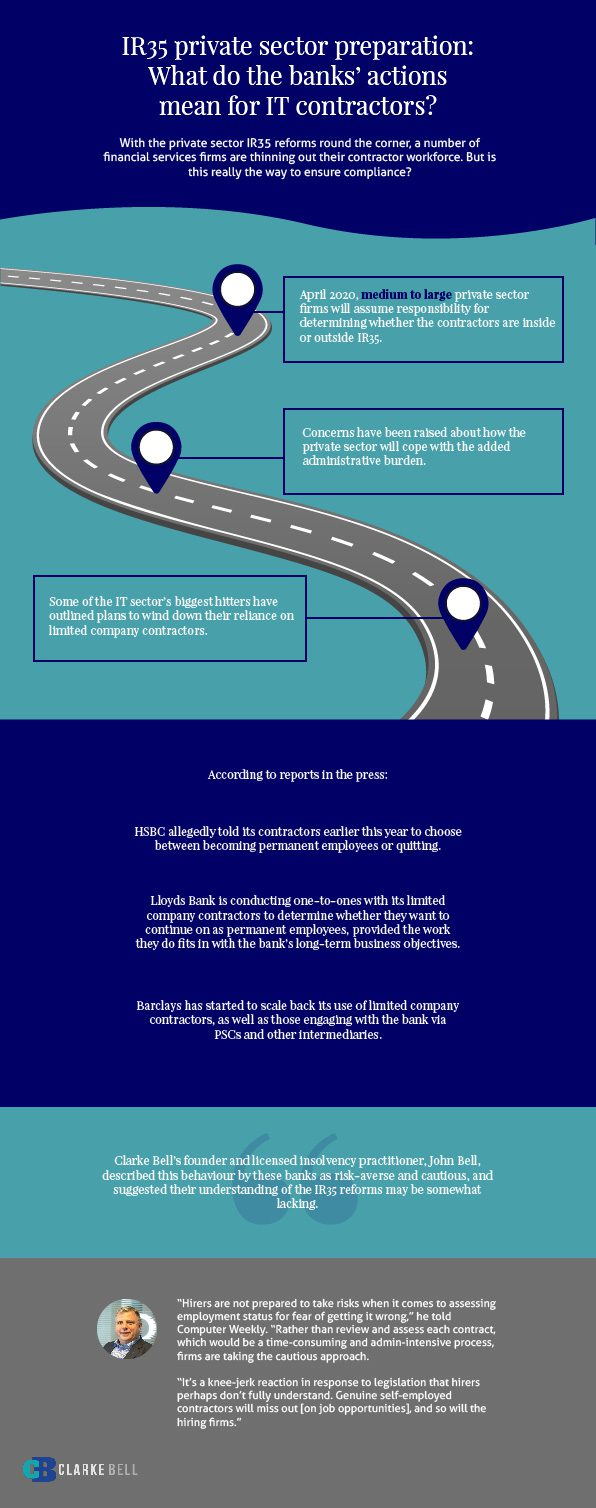 IR35 infographic